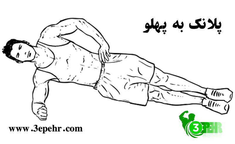 10 حرکت تا رسیدن به تناسب اندام در منزل ، این حرکت پلانک به پهلو است و این فرد روی یک ساعد خود به سمت پهلو مسقر شده و در حال منقبض کردن عضلات شکم و دست های خود است